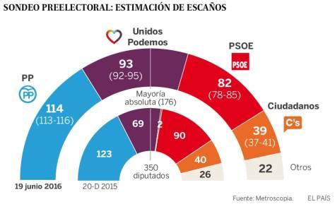 1466246754_337343_1466263684_noticia_normal_recorte1.jpg